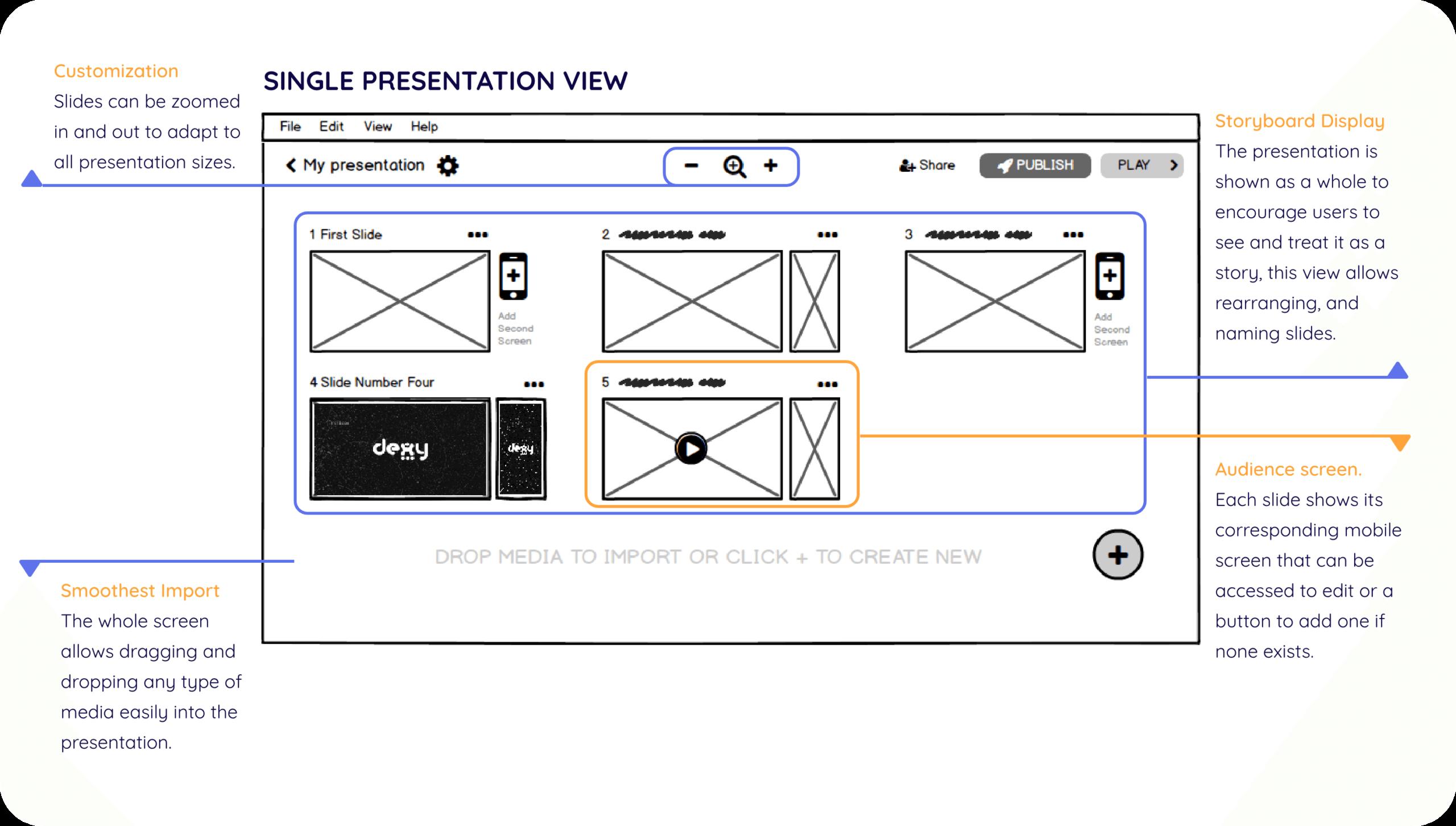 Single Presentation VIew